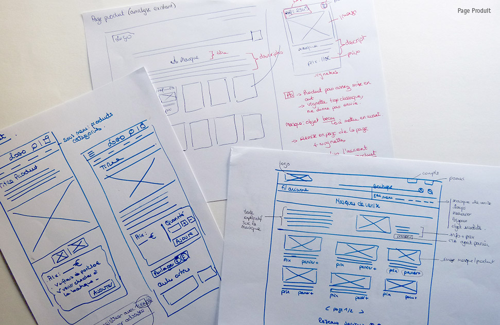wireframe page produits